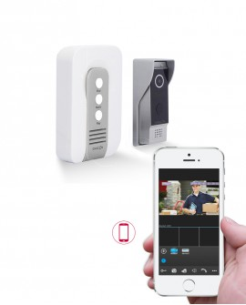 IP videodoorphone